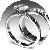 Jewelry Customer Financing Programs
